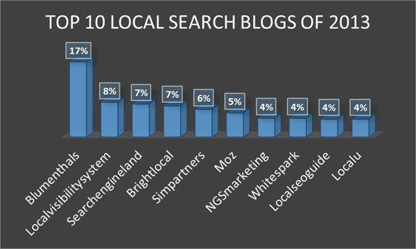 Graph-top-10.jpg