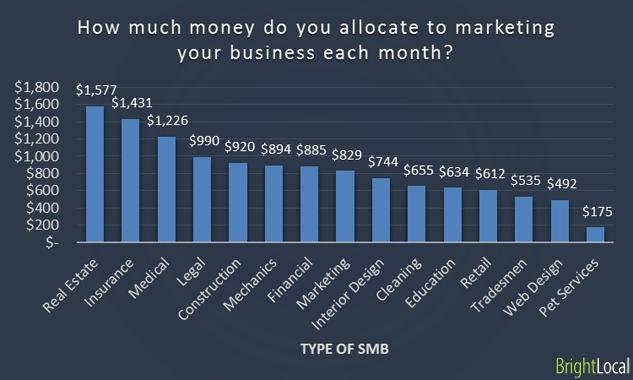 marketing-budget.png