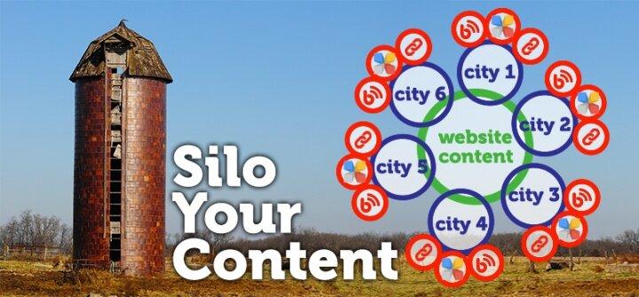 silo-content-diagram.jpg