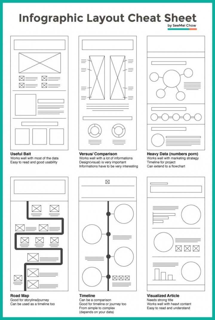 infographic_layout_cheat-760x1130.jpg