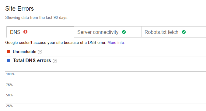DNS_down.png