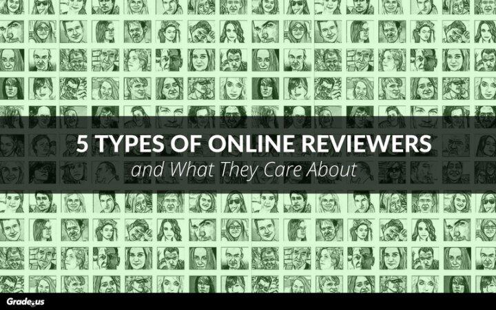 Online-Reviewers.jpg