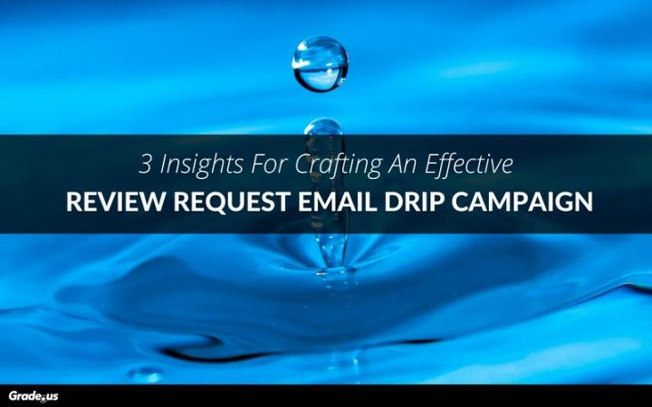 review_request_email_drip_campaign.jpg
